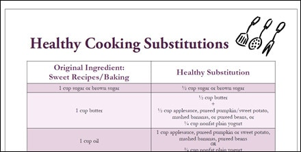 healthy_cooking_substitutions