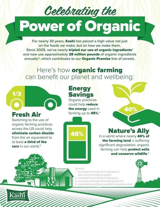 organic harvest month