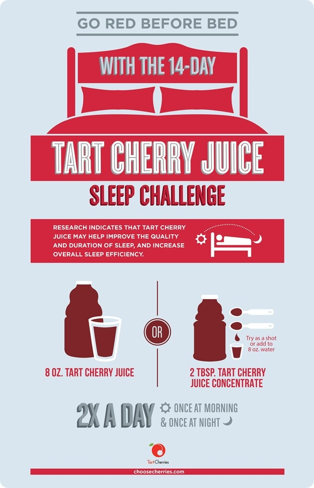 tart cherry juice sleep challenge