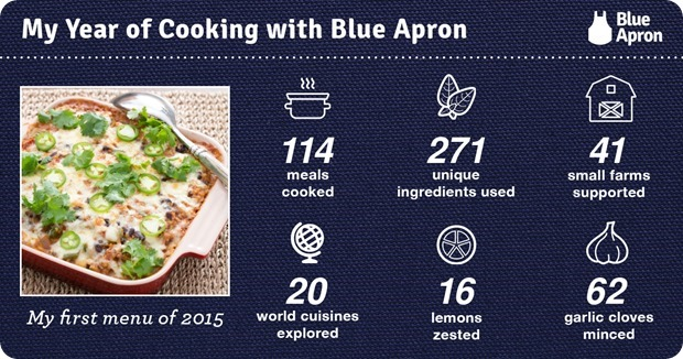 year of cooking with blue apron