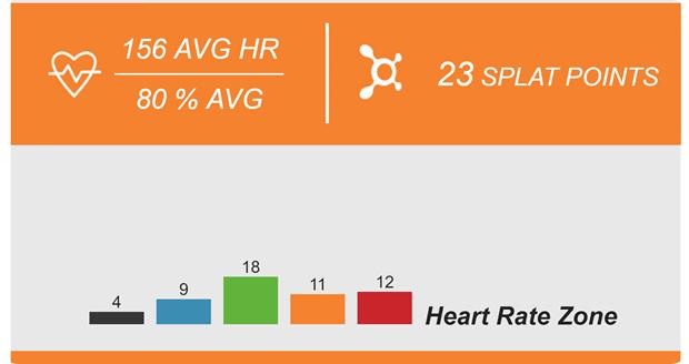 orange_theory_workout_stats