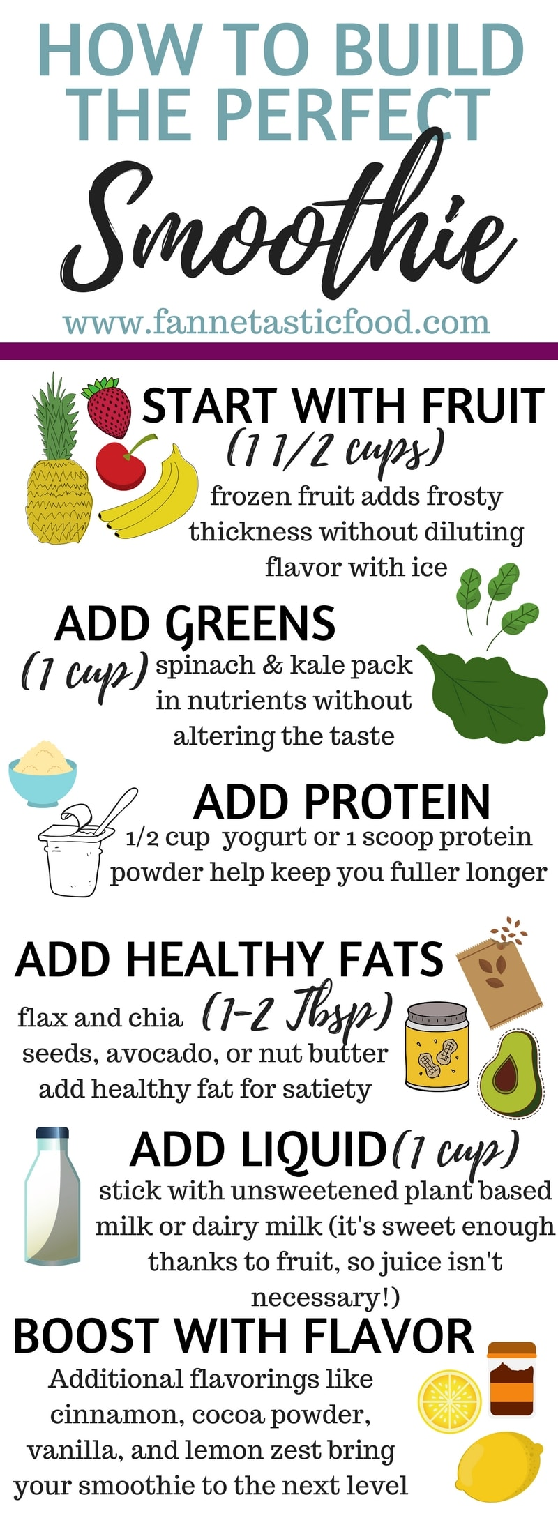 how to build the perfect healthy smoothie